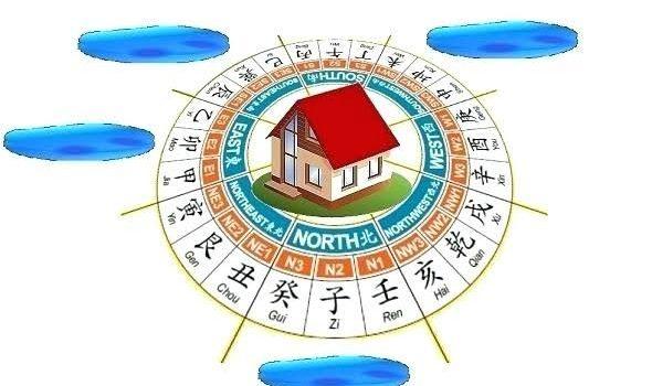 Apakah Rumah Anda Sudah Sesuai Dengan Feng Shui?
